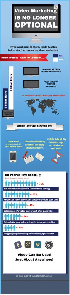 Video Marketing is No Longer Optional! #infographic @Video Marketing #youtubefacts Charlene Brown unearthing