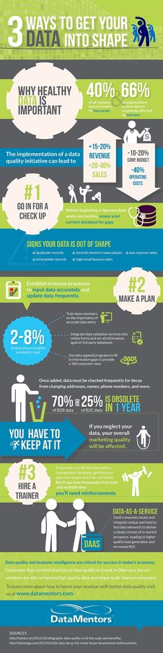 3 Ways to Get Your Data Into Shape [Infographic] – Data Science Central