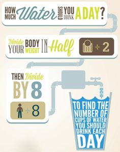 Know about how much water you should drink in a day.