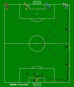 6v6 Soccer Tips img-1