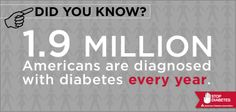 Find out your risk by taking the Type 2 Diabetes Risk Test.