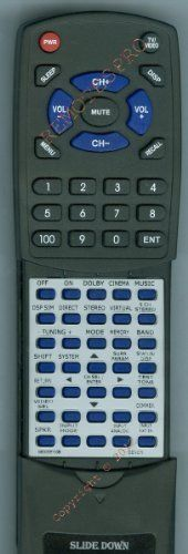 DENON Replacement Remote Control for 3990952003, 9630091105, AVR1505, AVR1603 by Redi-Remote. $46.95. This is a custom built replacement remote made by Redi Remote for the DENON remote control number 9630091105. *This is NOT an original  remote control. It is a custom replacement remote made by Redi-Remote*  This remote control is specifically designed to be compatible with the following models of DENON units:   3990952003, 9630091105, AVR1505, AVR1603, AVR1705, AVR683, DHT683D...