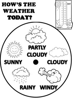 Weather Wheel (posters)