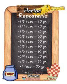 Equivalencias reposteria Plus Size plus size quality clothing Baking Basics, Baking Tips, Baking Recipes, My Recipes, Sweet Recipes, Dessert Recipes, Desserts, Cupcakes, Cupcake Cookies