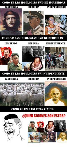 Cómo ven las ideologías