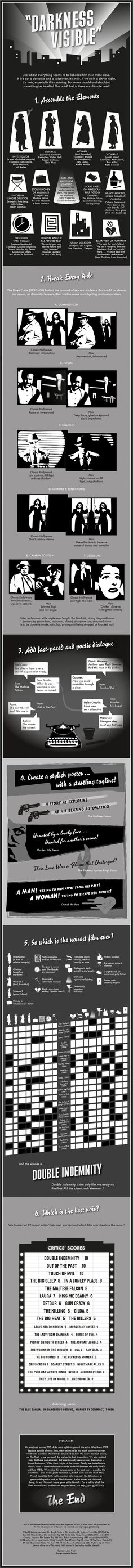 The Stylistic Elements of Film Noir, Explained In One Handy Infographic
