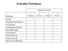 Project Evaluation And SelfEvaluation For Students And Teachers