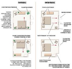 Feng Shui Bedroom Infographics Mania And Infographic