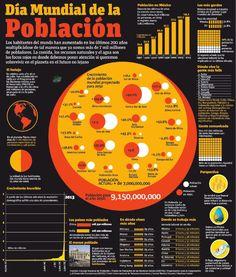 Día Mundial de la Población http://publimx.mx/13DgH9E #Población