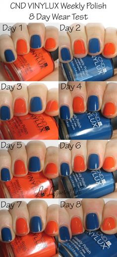 #CND #VINYLUX Weekly Nail Polish Review - 8 Day Wear Test | All Lacquered Up