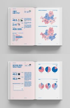 Chart - - Best Picture For travel design inspiration For Your Taste You are looking for Graph Design, Booklet Design, Web Design, Chart Design, Page Layout Design, Book Layout, Report Design, Catalog Design, Information Design