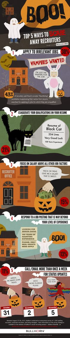 Avoid these job search mistakes! Halloween Edition! [INFOGRAPHIC] via FindEmployment