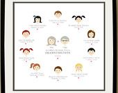 Custom Portrait, Grandchild Family Tree with Grandparent Portraits, Mother's Day