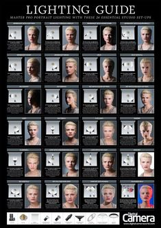 Portrait Lighting Setup poster to be helpful. It contains 24 different portrait lighting setups using a variety of lighting gear and lighting patterns. Click the image to see it up large. Also check out some of the further reading. Photography Studio Setup, Photography Lighting Setup, Photography Basics, Photography Lessons, Photography Backdrops, Light Photography, Photography Tutorials, Digital Photography, Photography Business