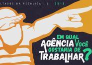 Ranking: Em qual agência brasileira você gostaria de trabalhar? (2015)