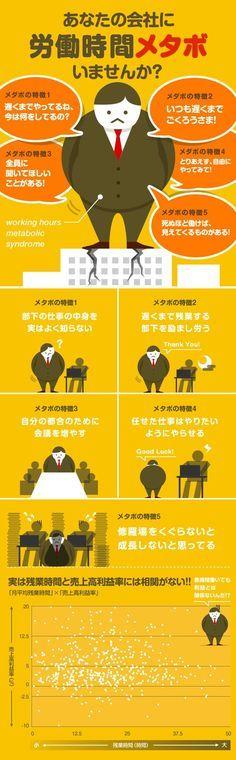 あなたの会社は「労働時間メタボ」じゃありませんか?   リクルートホールディングス - Recruit Holdings
