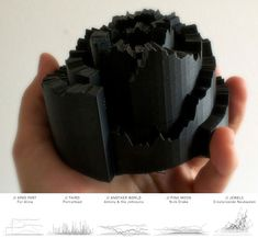 3-D Printed Microsonic Soundscapes, Music Translated Into Form | DesignDaily | Designs Everyday!