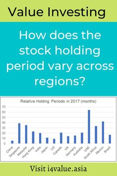 The general advice to benefit from investing in the stock market is to invest for the long term. The holding period varies by region as can be seen from the chart. You can see that the developed countries seem to have the lowest holding periods while the emerging markets have the longer holding period. In 2017, the UAE has the longest holding period with China having the lowest. #i4value #learntoinvest #valueinvesting #stockmarket #investment Value Investing, Investing In Stocks, Fundamental Analysis, Technical Analysis, Dividend Investing, Behavioral Issues, Capital Gain, Asset Management, Stock Market