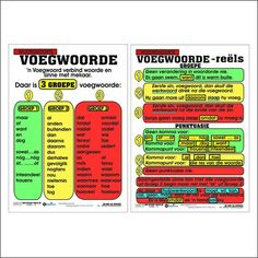 Voegwoorde Teaching Techniques, Teaching Resources, Afrikaans Language, School Posters, Parts Of Speech, School Readiness, Toddler Learning, Teacher Hacks, Kids Education