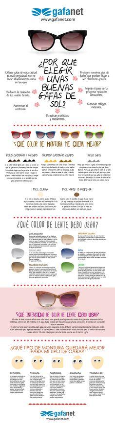 Why is needed to buy quality sunglasses. Gafanet advertising infography. ¿Porqué elegir unas buenas gafas de sol?