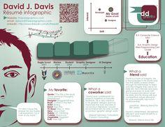 David's Visual Resume