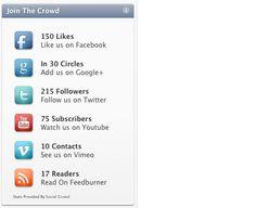 5 ottimi plugin #wordpress per monitorare il social sharing