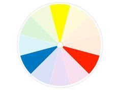Color Wheel Primer : Decorating : Home & Garden Television