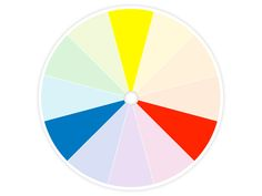 Color Wheel Primer : Decorating : Home & Garden Television