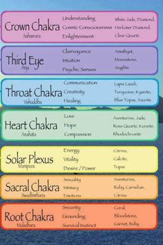Remember to always be aware of and respect the seven chakras of my spirit
