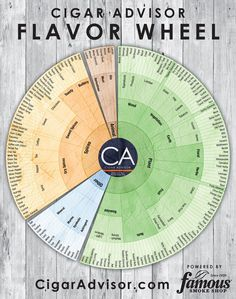 What flavors do you taste in your cigar? Take your cigar experience to the next level – get this FREE cigar flavor wheel tool NOW from Famous Smoke Shop! Cigars And Whiskey, Good Cigars, Pipes And Cigars, Havana Cigars, Cuban Cigars, Famous Smoke, Cigar Art, Cigar Humidor, Wood Animal
