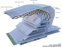Design: Allianz Riviera – StadiumDB.com