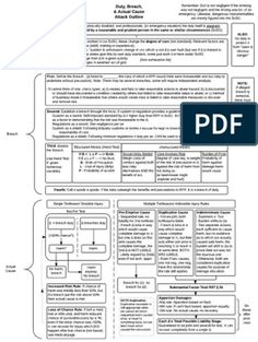 Contract Law Flowchart | Offer And Acceptance | Damages Implied Consent, Law Notes, Offer And Acceptance, Torts Law, Civil Procedure, Contract Law, Writing Notebook, Criminal Law, Computers