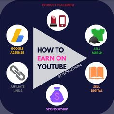 IF YOU ARE THINKING ABOUT STARTING A CHANNEL, SEE THE TIPS BELOW: ✔Do a Competitive Analysis ✔Create a Content Strategy ✔Set-up your Channel ✔Publish Quality Content ✔Grow your Audience #everheartmedia #marketingplan #marketingtools  #marketingstrategy  #marketingtips  #marketingdigital  #marketingonline  #marketingcoach  #marketingagency  #youtubevideo #marketingteam  #marketingmanager  #marketingsocial  #marketingtip  #marketingconsultant  #marketingstrategies Marketing Plan, Marketing Tools, Online Marketing, Digital Marketing, Competitive Analysis, Marketing Consultant, Channel, Facts, Content