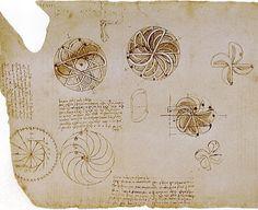 Leonardo Da Vinci inventions   Perpetual Motion Machines » Leonardo Da Vinci's Inventions