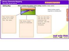 Literary Elements Map. Similar to the drama map... but for mapping out elements of a book after reading it.