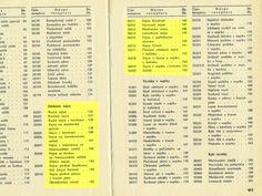 Ruské, pražské a Henri vejce. Vejce Kasino a vaječný žabák. K tomu cibulová veka | | MAKOVÁ PANENKA Food And Drink, Bullet Journal, Kitchens