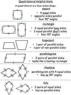 Quadrilaterals Poster, Chart Teaching geometry, Fifth grade math, Teaching math Math Charts, Math Anchor Charts, Teaching Geometry, Teaching Math, Maths, Gcse Math, Math Fractions, Teaching Resources, Math Teacher