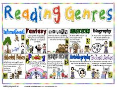 This page is great to help young children learn to choose a variety of books and it is simple and easy for them to use. I print enough copies for t...
