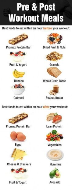 [ad Pre and Post Workout Meals for Muscle Gain muscle gain meal plan muscle gain diet pre workout food post workout food pre workout snack post workout snack pre workout meal muscle building post workout meal muscle building post workout smoothie - fi Diet And Nutrition, Sport Nutrition, Nutrition Guide, Proper Nutrition, Nutrition Classes, Nutrition Tracker, Nutrition Month, Nutrition Education, Healthy Snack Recipes