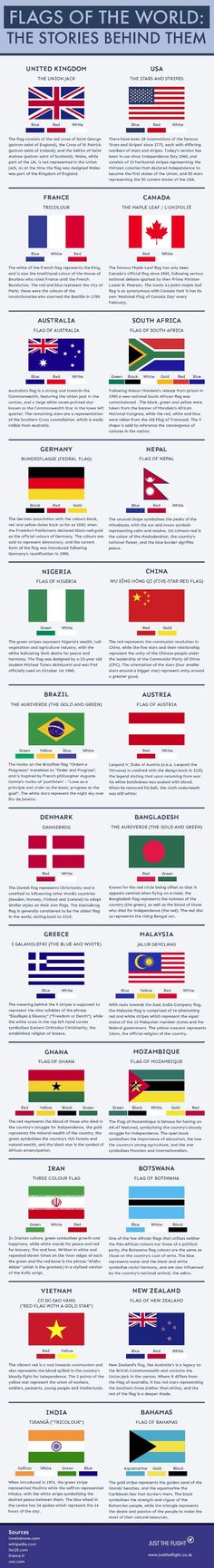 As surprising as this may be, the variety of colours and shapes found on flags are not only there to look pretty.