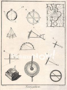 This Instrument Is Really A Reproduction Of An Octant Of
