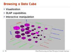 OLAP Cube Visualisation