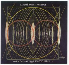 Nature's Trinity Principle seen in Wave Optics: Pressure Zones in Wave-fields.    The 3d Vesica Piscii are Electric Light Lenses which give form to all Space Geometry