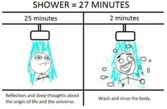 Shower = 27 Minutes
