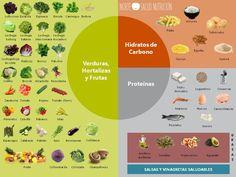 1000 ensaladas para tu día a día Pak Choi, Fun Facts, Spanish, Map, Food, Interesting Facts, Natural, Beets, Vegetables Garden