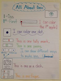 I really like this anchor chart.  It tells a little story about the number one.  There is good-quality narrative structure here.