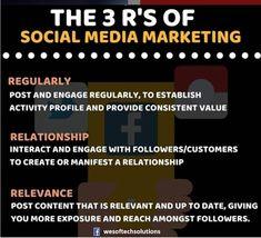 3 R's of Social Media Marketing.... #socialmediamarketingservices #socialmediamarketingtips #socialmediamarketingmanagement #socialmediamarketingfirm #socialmediamarketing #socialmediamarketingworld #socialmediamarketinginspired