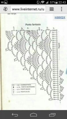 Chart for a top down shawl