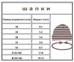 Калькулятор пряжи и таблицы размеров . Обсуждение на LiveInternet - Российский Сервис Онлайн-Дневников