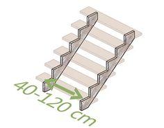 Conoce cómo construir escaleras de madera con esta guía de carpintero – Manos a la Obra Steel Stairs, Woodworking Shop, Patio, Storage, House, Furniture, Design, Home Decor, Wooden Ladder